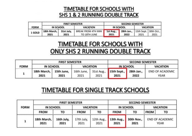 SHS1Gold track reopening dates